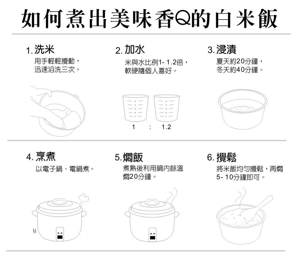 如何煮出美味香Q的白米飯